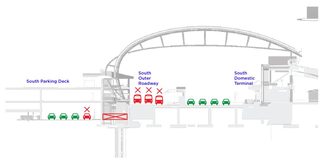 Domestic Terminal South lane closures